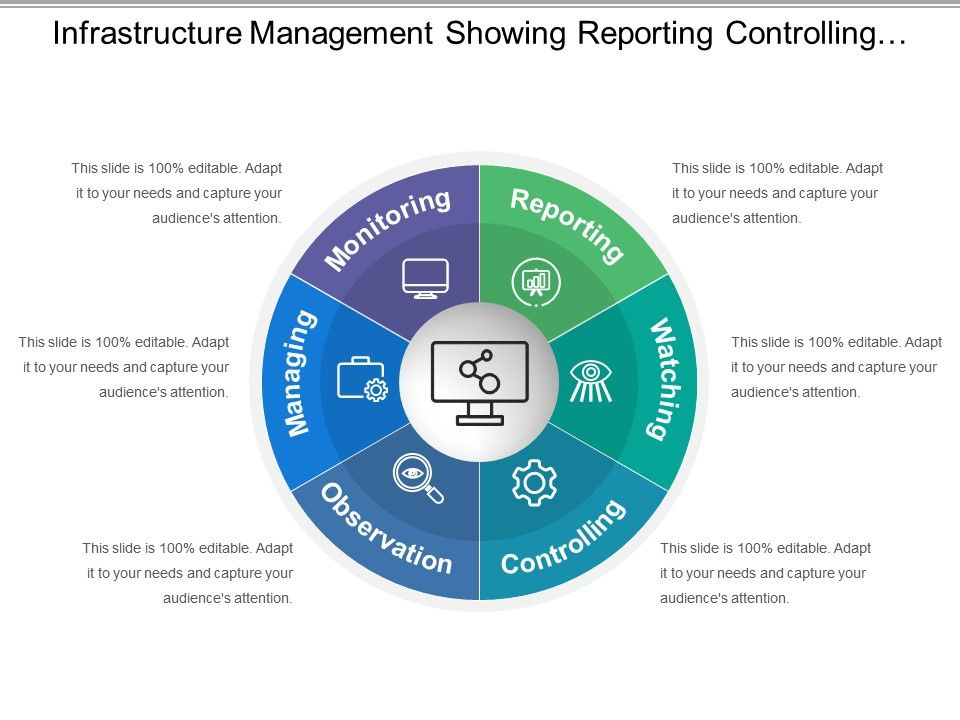 infrastructure_management_showing_reporting_controlling_and_observation_Slide01