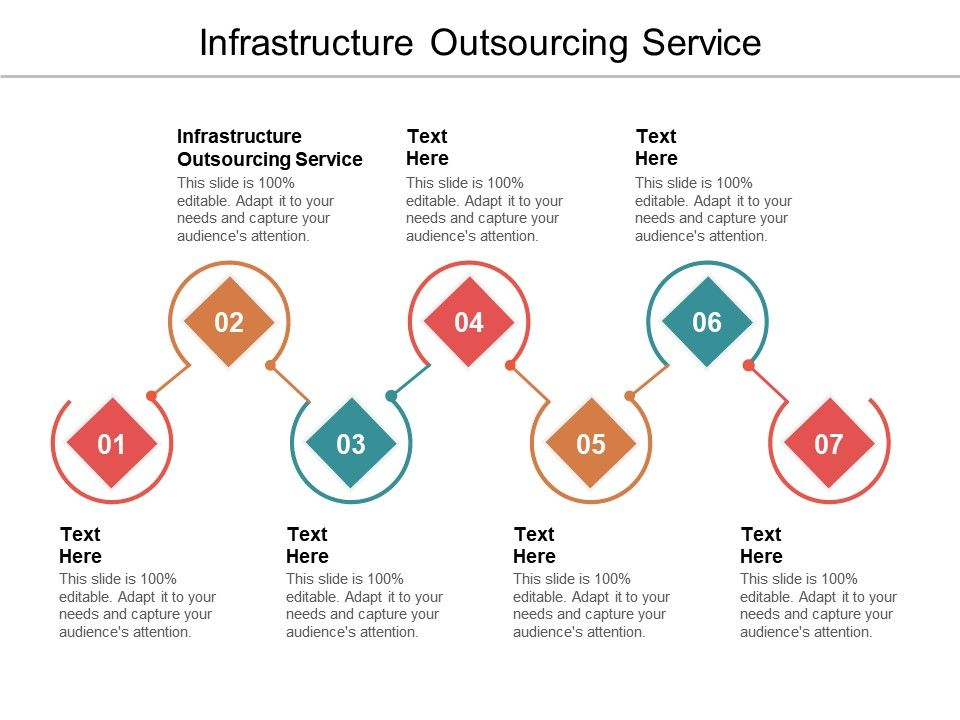 Infrastructure Outsourcing Service Ppt Powerpoint Presentation Portfolio Cpb