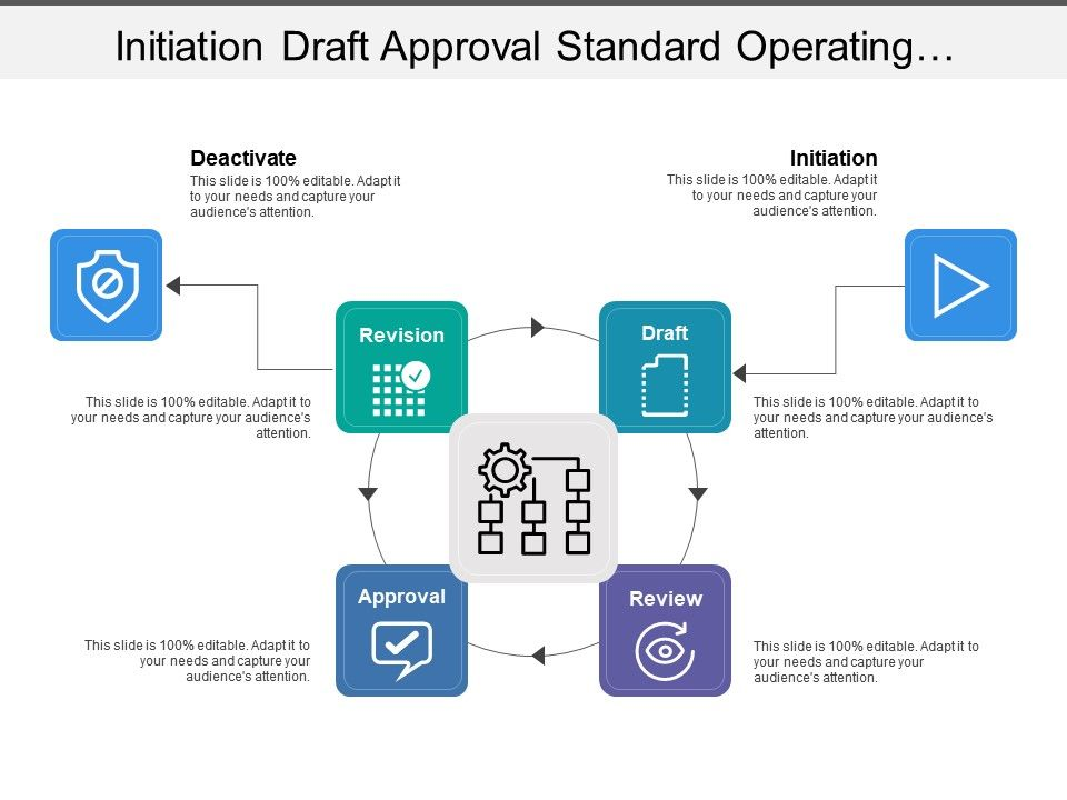 initiation_draft_approval_standard_operating_procedure_with_circular_arrows_Slide01