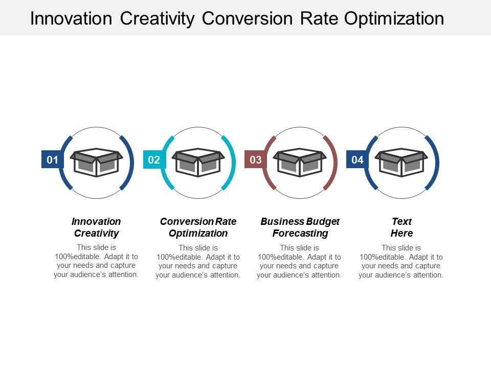 Innovation Creativity Conversion Rate Optimization Business Budget