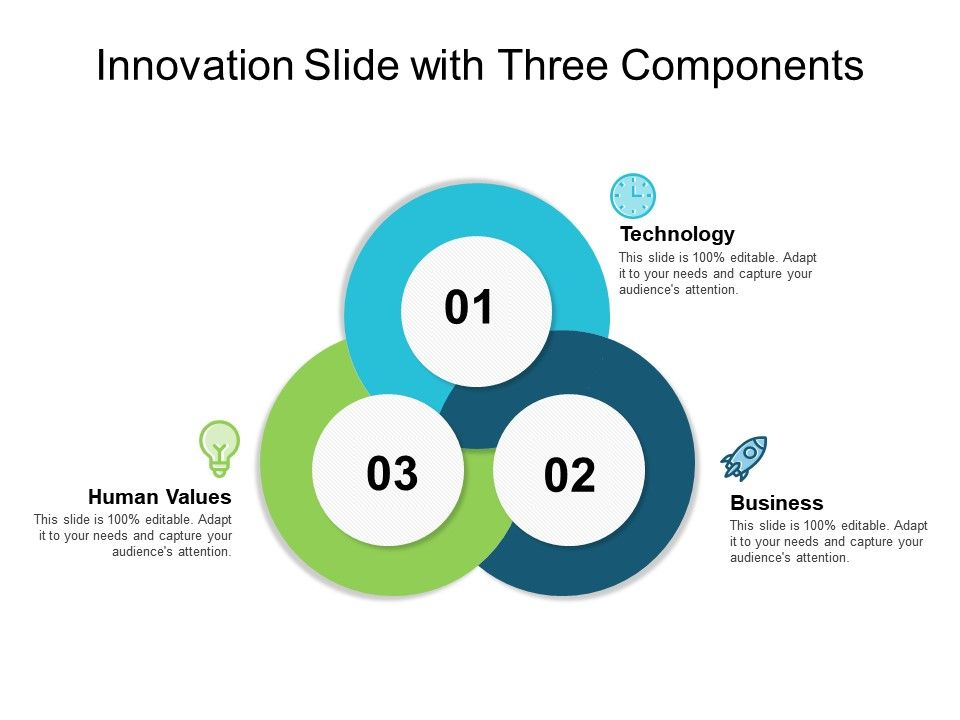 Innovation Slide With Three Components