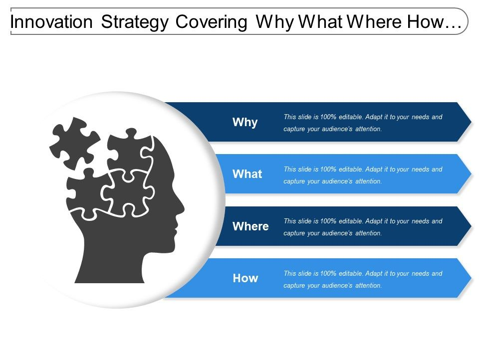innovation_strategy_covering_why_what_where_how_text_boxes_Slide01