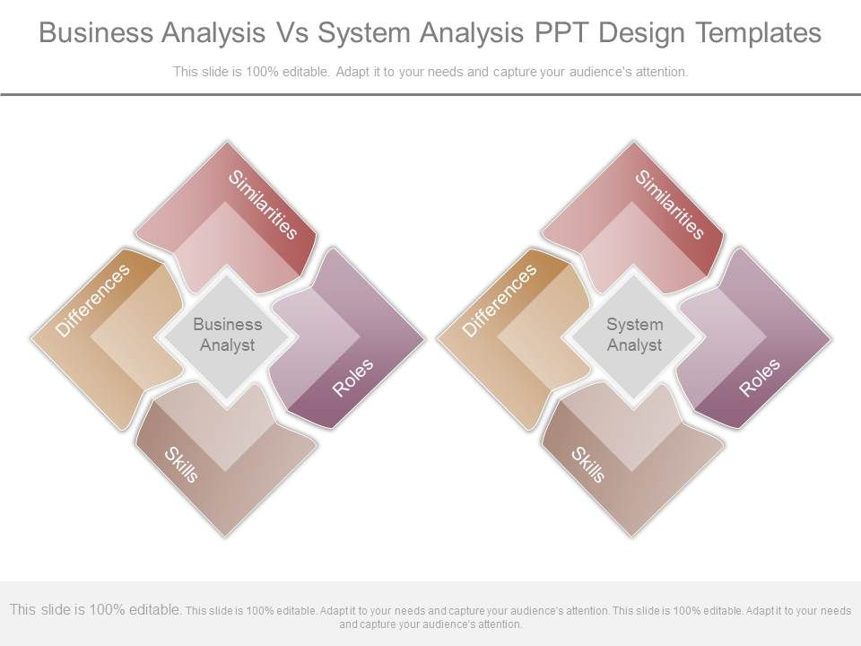 Innovative Business Analysis Vs System Analysis Ppt Design Templates Presentation Powerpoint Images Example Of Ppt Presentation Ppt Slide Layouts