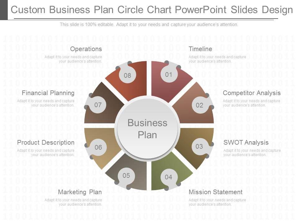 Custom design business plan
