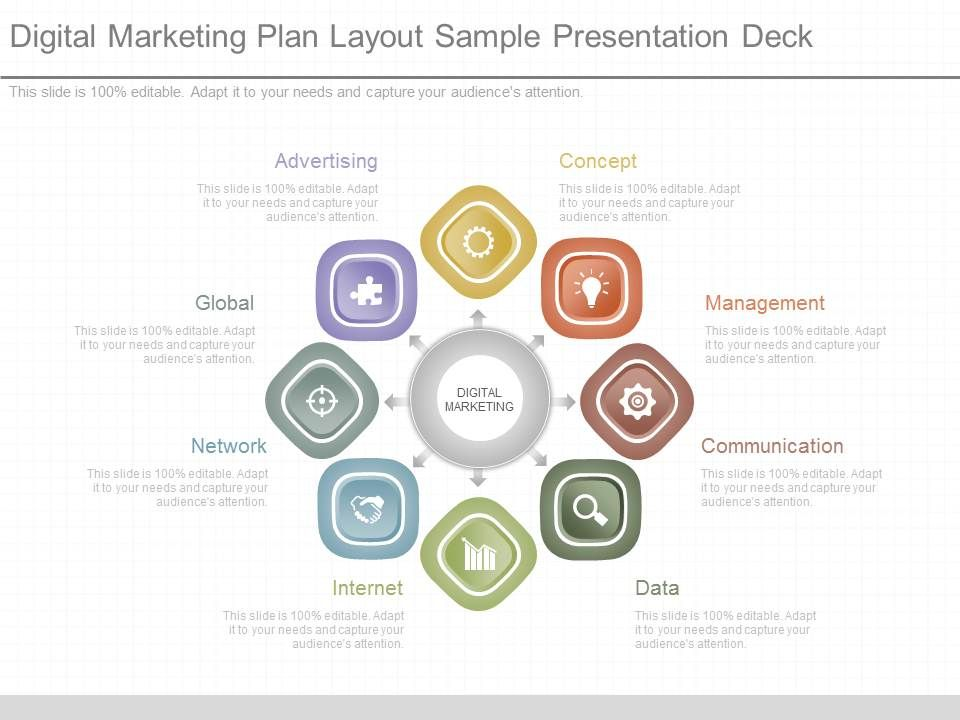Innovative Digital Marketing Plan Layout Sample Presentation Deck