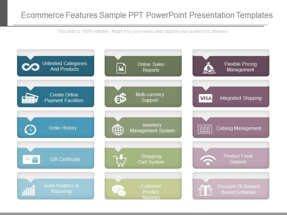 innovative ecommerce features sample ppt powerpoint presentation, Presentation templates