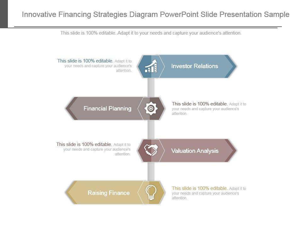 innovative financing strategies diagram powerpoint slide, Investor Relations Presentation Template, Presentation templates