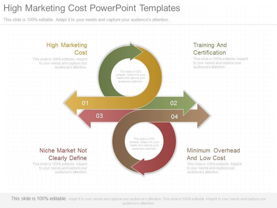 innovative high marketing cost powerpoint templates presentation