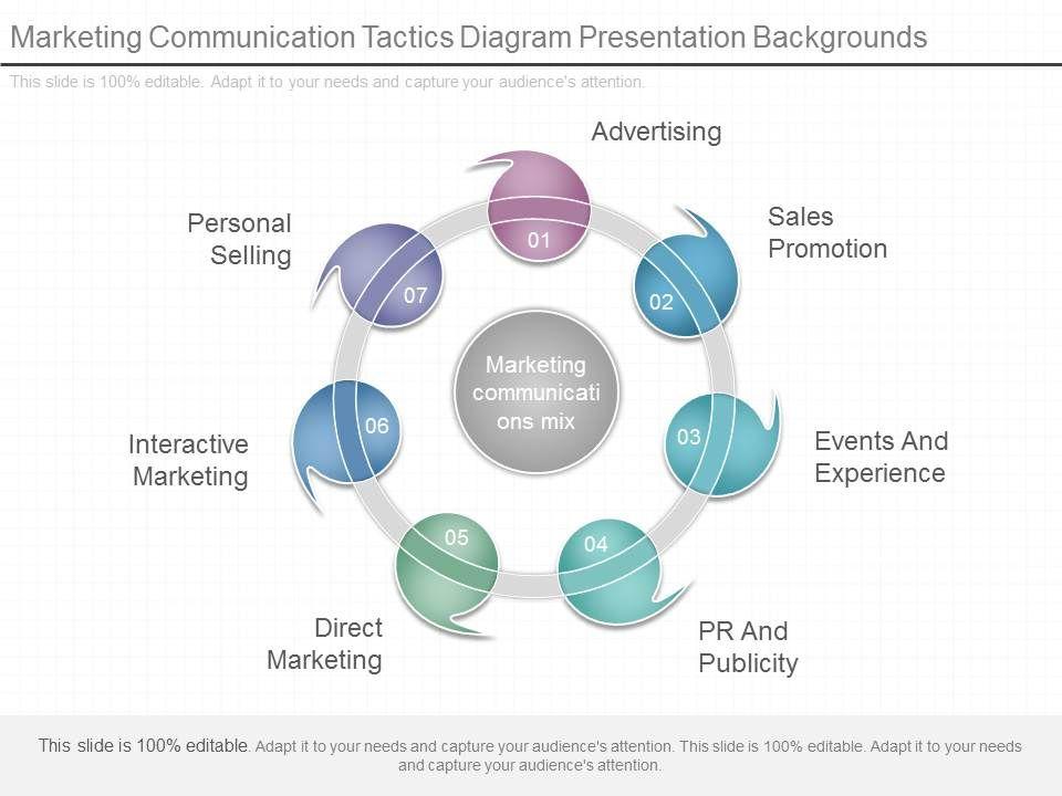 innovative_marketing_communication_tactics_diagram_presentation_backgrounds_Slide01