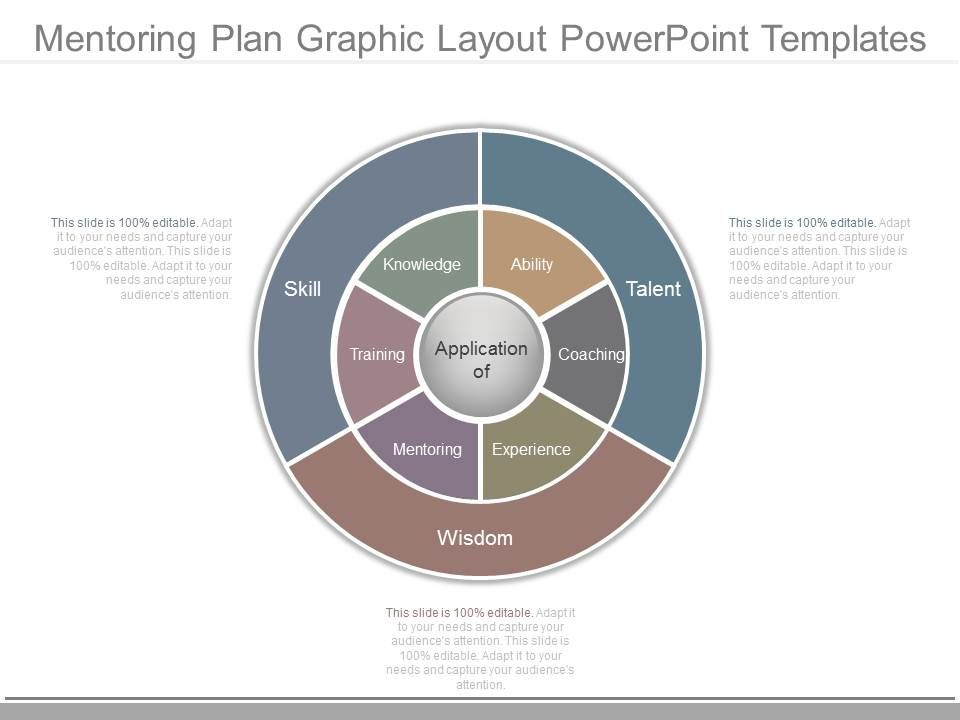 mentoring application templates - professional corporate presentation showing innovative