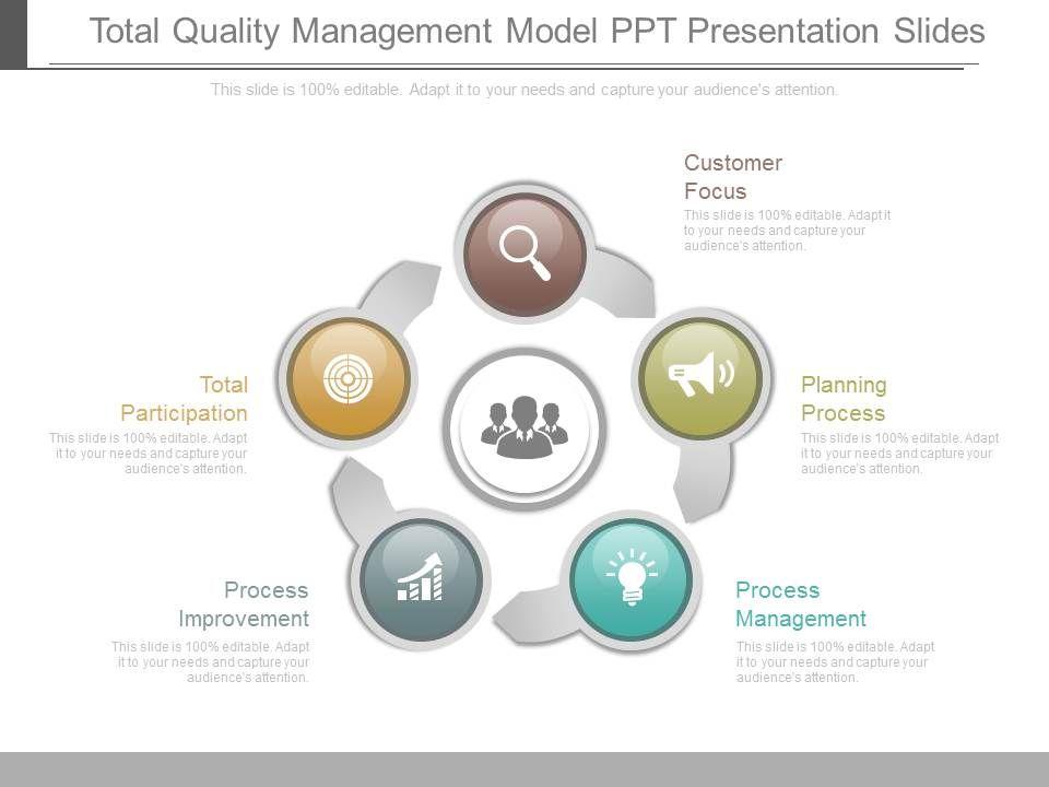 innovative_total_quality_management_model_ppt_presentation_slides_Slide01