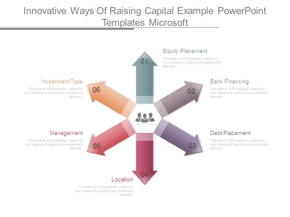 innovative ways of raising capital example powerpoint templates
