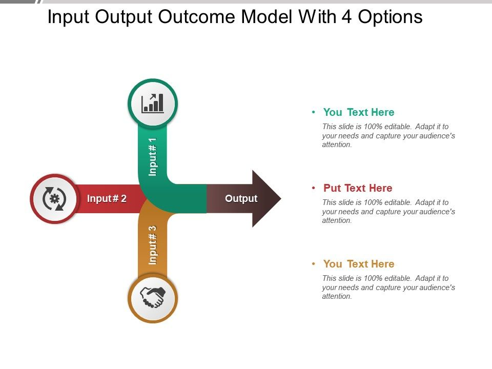input_output_outcome_model_with_4_options_Slide01