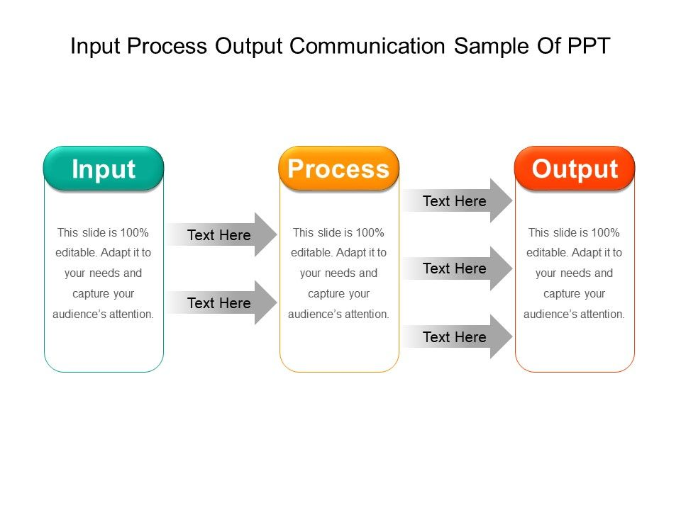input process output communication sample of ppt powerpoint slide