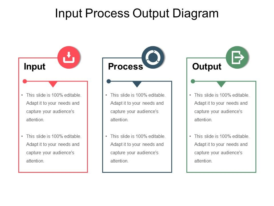 input process output diagram sample of ppt presentation powerpoint