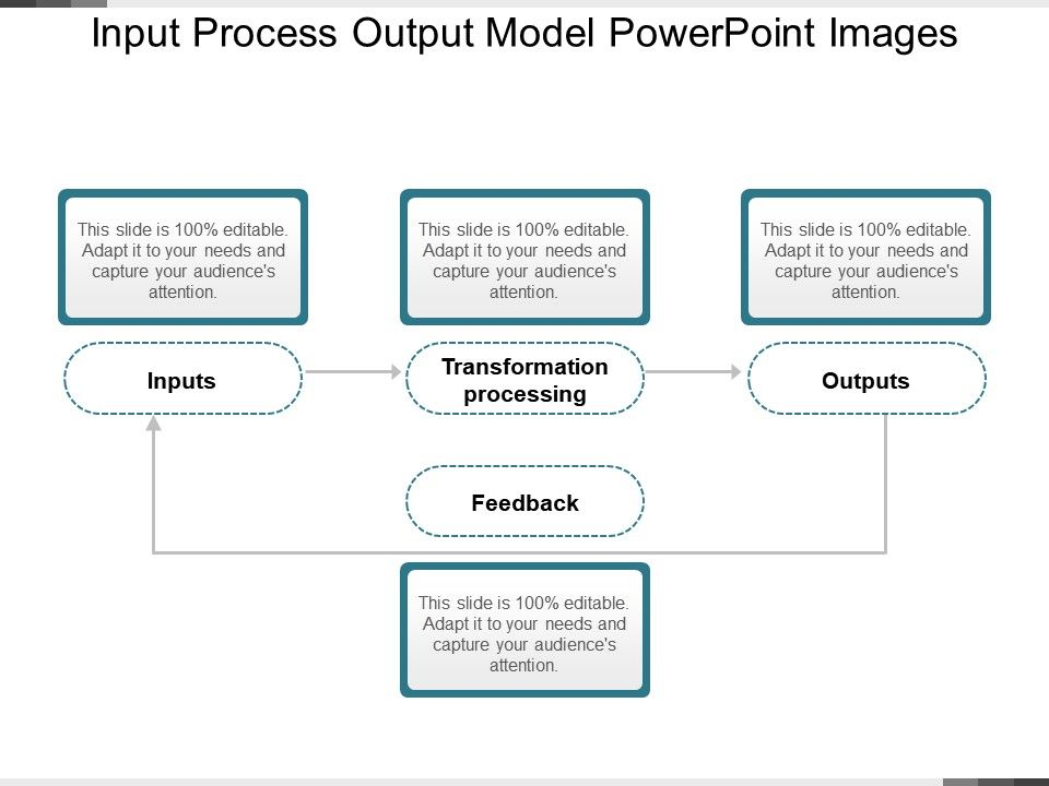 Input Process Output Model Powerpoint Images | PowerPoint Presentation  Pictures | PPT Slide Template | PPT Examples Professional
