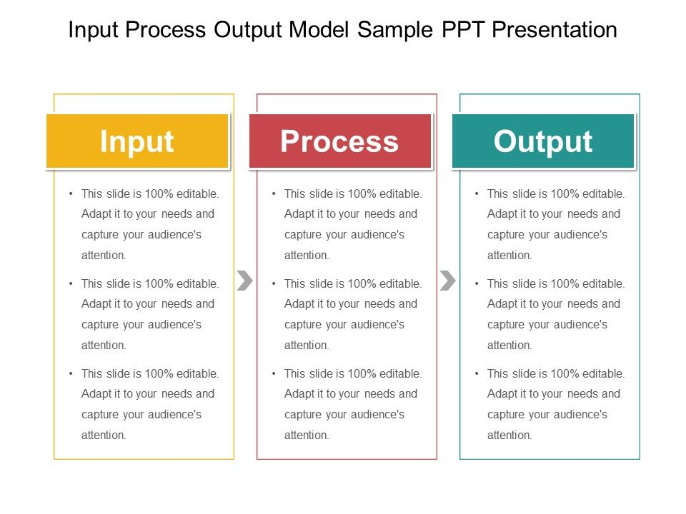 input process output model sample ppt presentation templates