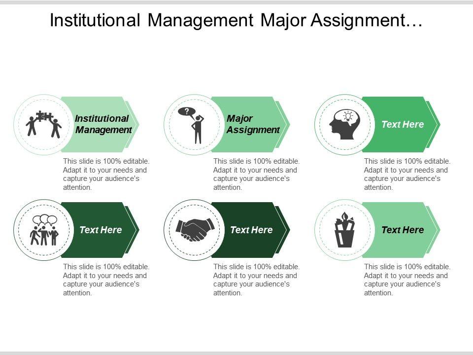 Institutional Management Major Assignment Resource