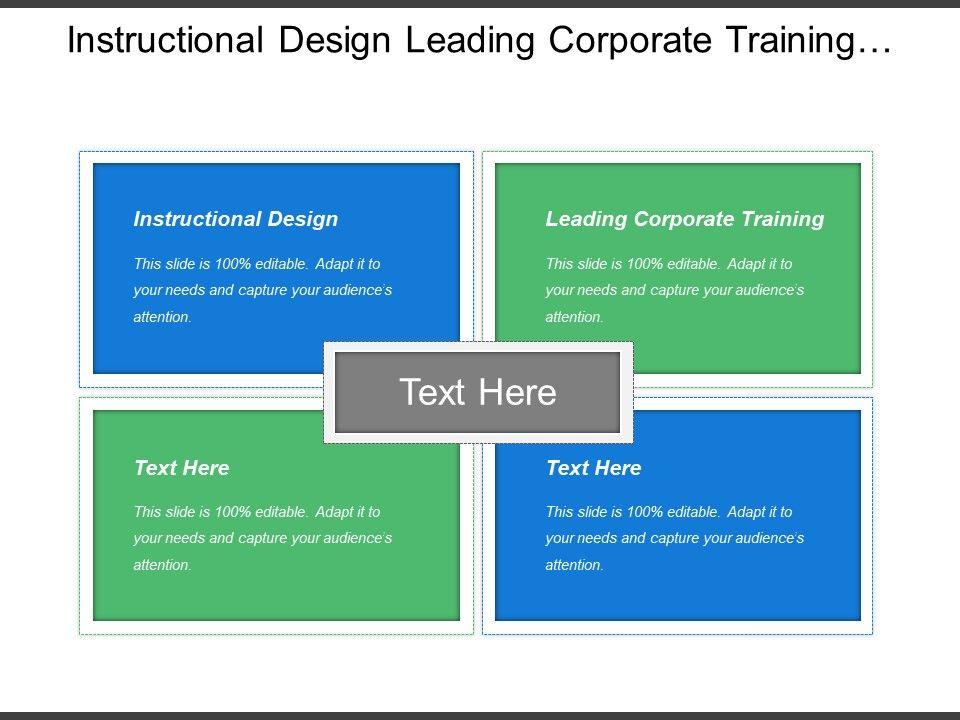 Instructional Design Leading Corporate Training Measuring Training Effectiveness Powerpoint Slide Images Ppt Design Templates Presentation Visual Aids