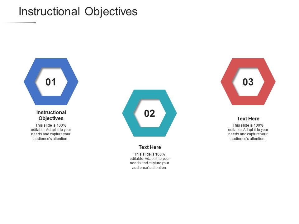 Instructional Objectives Ppt Powerpoint Presentation Slides Demonstration Cpb