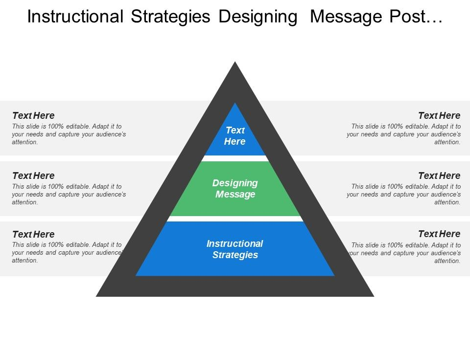Instructional Strategies Designing Message Post Closing Trial