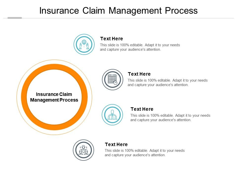Insurance Claim Management Process Ppt Powerpoint Presentation Ideas Background Cpb