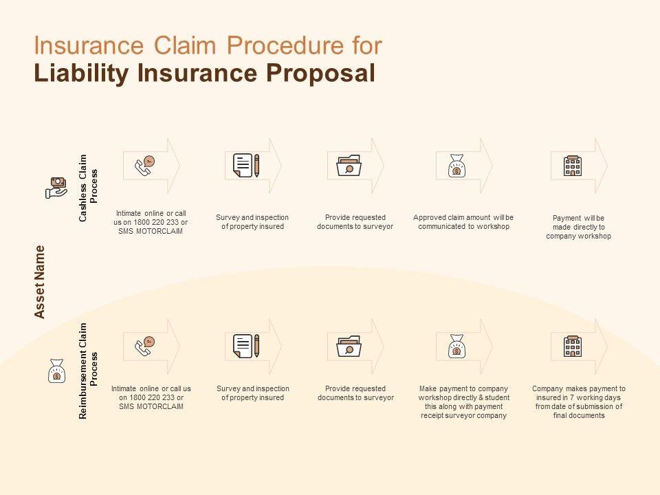Insurance Claim Procedure For Liability Insurance Proposal Ppt Slides