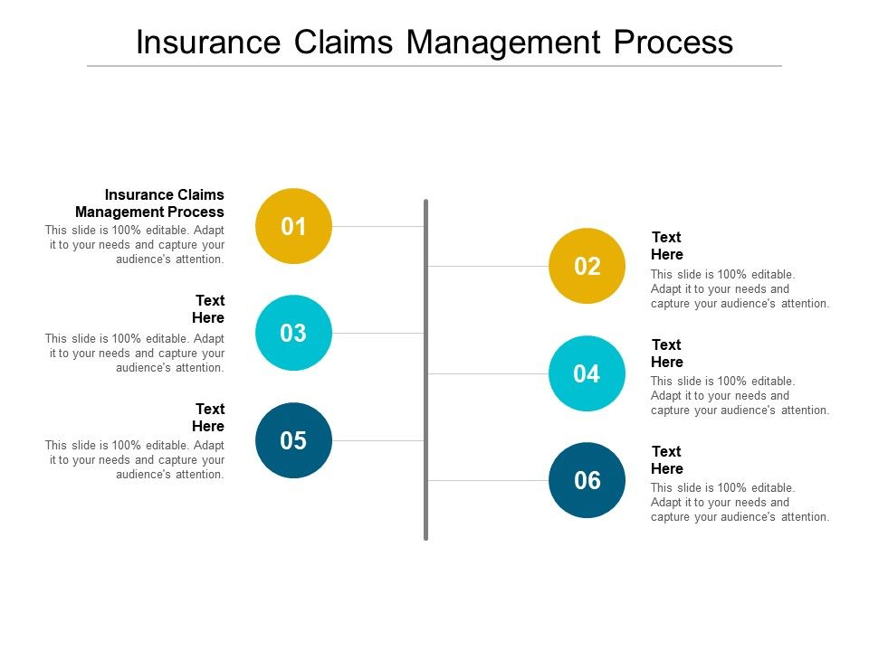Insurance Claims Management Process Ppt Powerpoint Presentation Templates Cpb