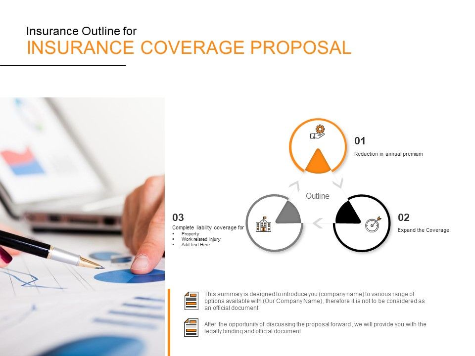 Insurance Outline For Insurance Coverage Proposal Ppt Powerpoint Presentation