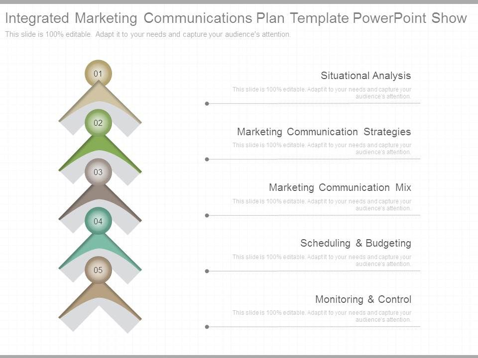 Integrated marketing communications plan template for Marcom strategy template