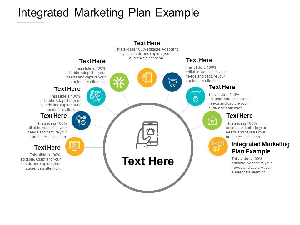 Integrated Marketing Plan Example Ppt Powerpoint Presentation Portfolio Good Cpb Template Presentation Sample Of Ppt Presentation Presentation Background Images