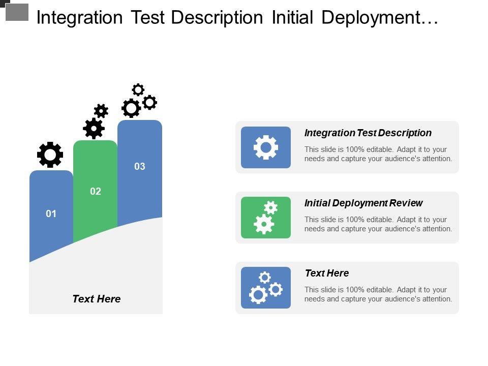integration_test_description_initial_deployment_review_project_plan_Slide01