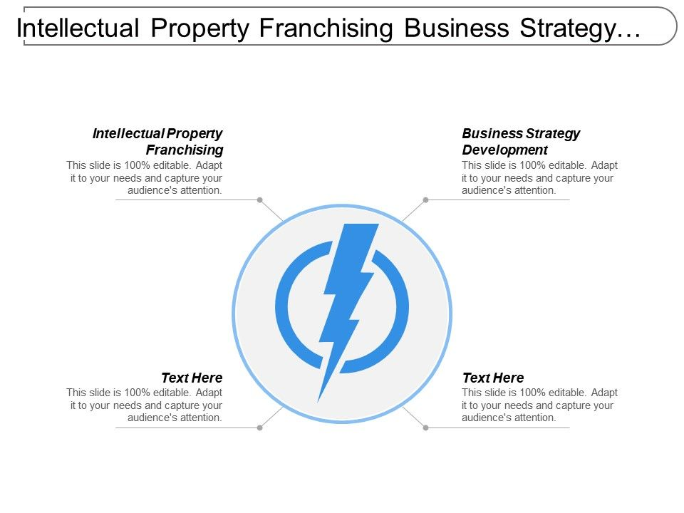 intellectual_property_franchising_business_strategy_development_financial_management_Slide01