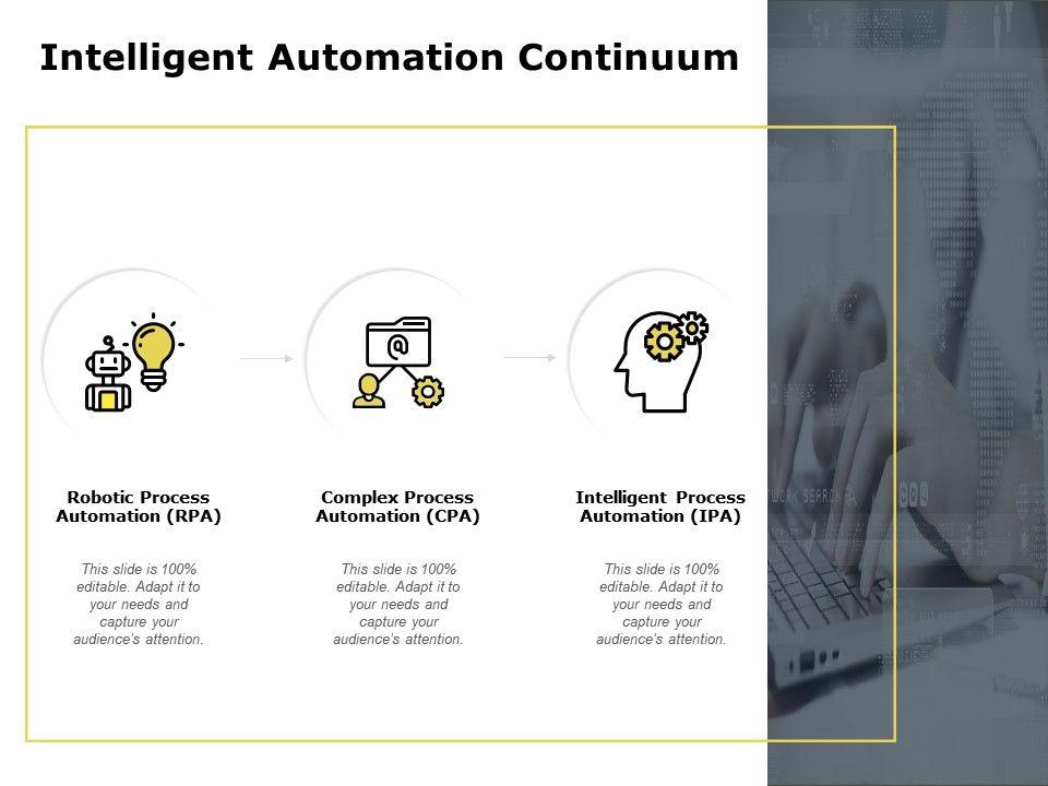 Intelligent Automation Continuum Process Automation Powerpoint Slides