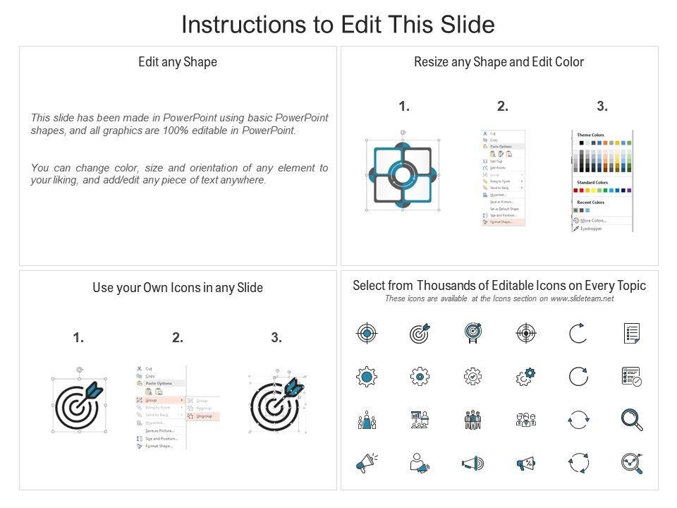 Interaction Design Vs User Experience Design Ppt Powerpoint Presentation Portfolio Gallery Cpb Presentation Graphics Presentation Powerpoint Example Slide Templates