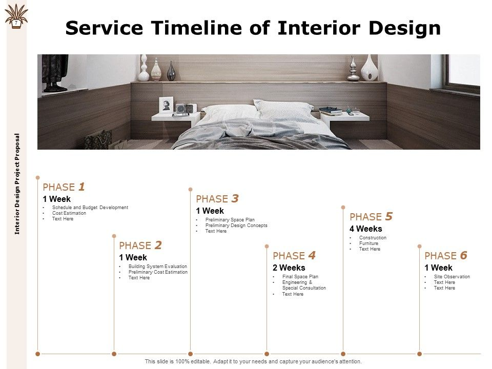lighting in interior design slideshare layout