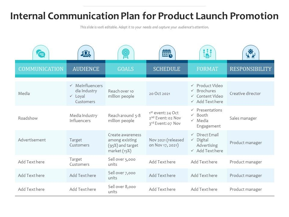 Internal Communication Plan For Product Launch Promotion