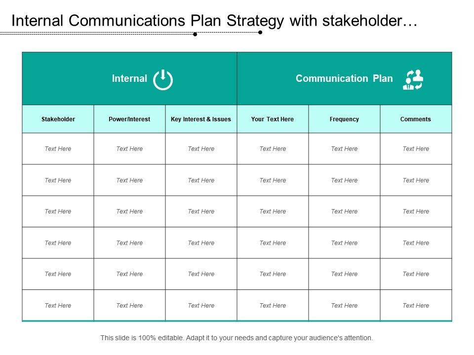 Internal Communications Plan Strategy With Stakeholder And Key