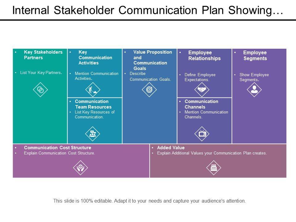 internal_stakeholder_communication_plan_showing_communication_channels_Slide01