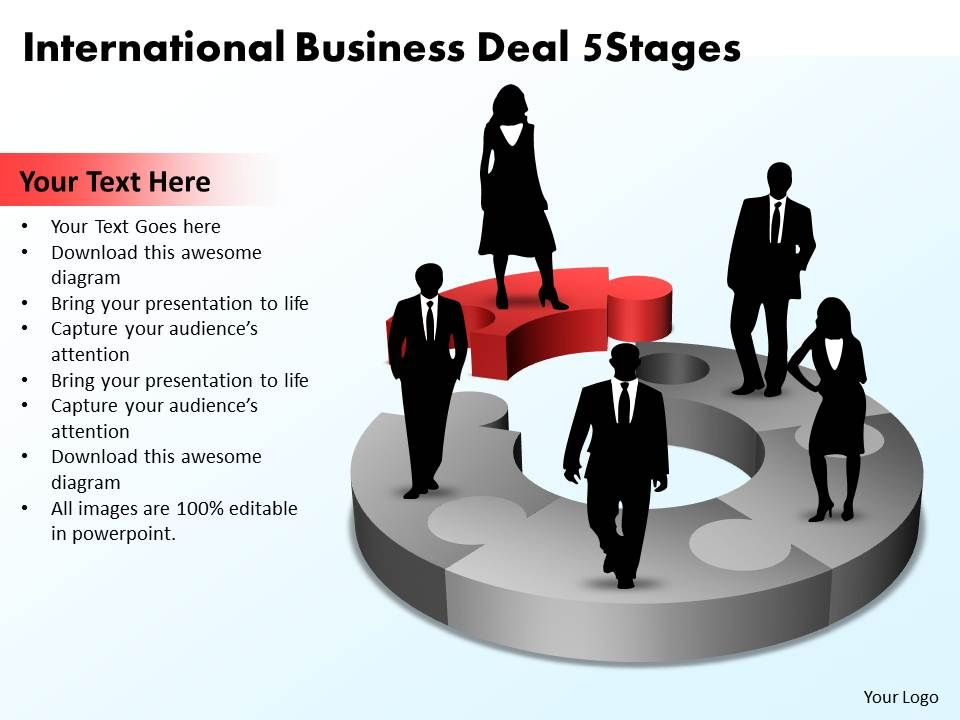 stages if international business International marketing is the performance of business activities designed to plan, price, promote, and direct the flow of a company's goods and services to consumers or users in more than one nation for a profit.