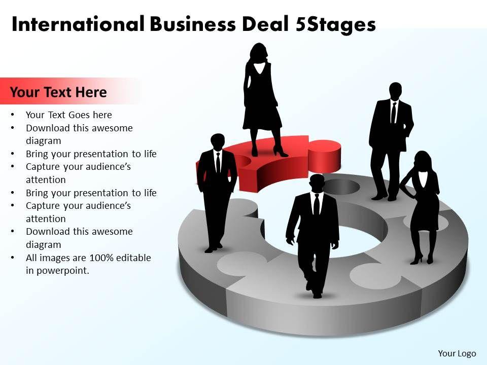 International Business define major in college