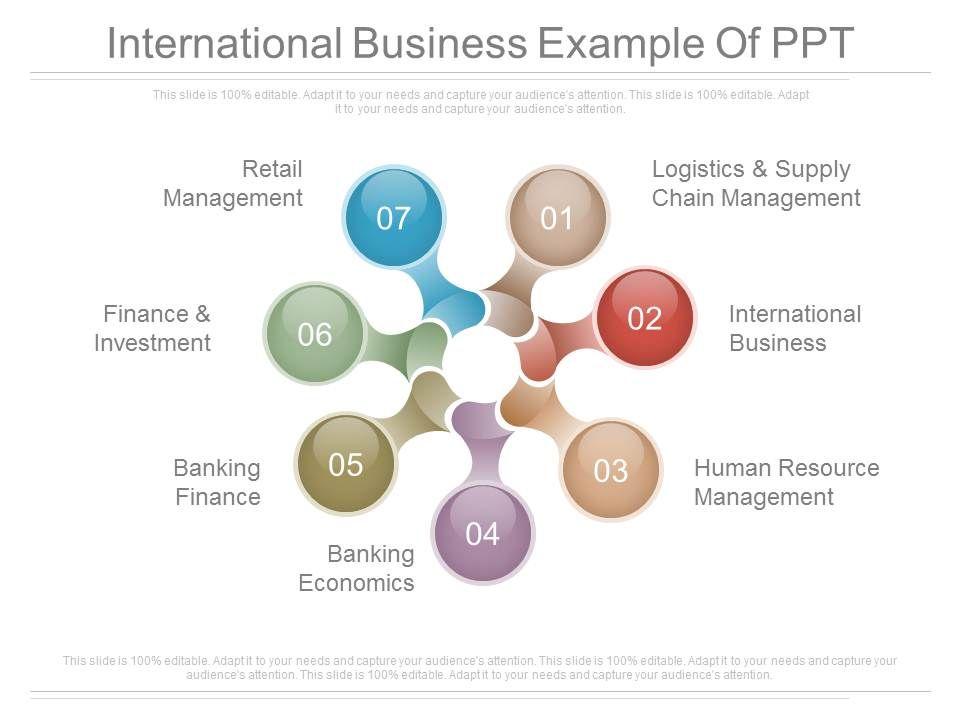 international_business_example_of_ppt_Slide01
