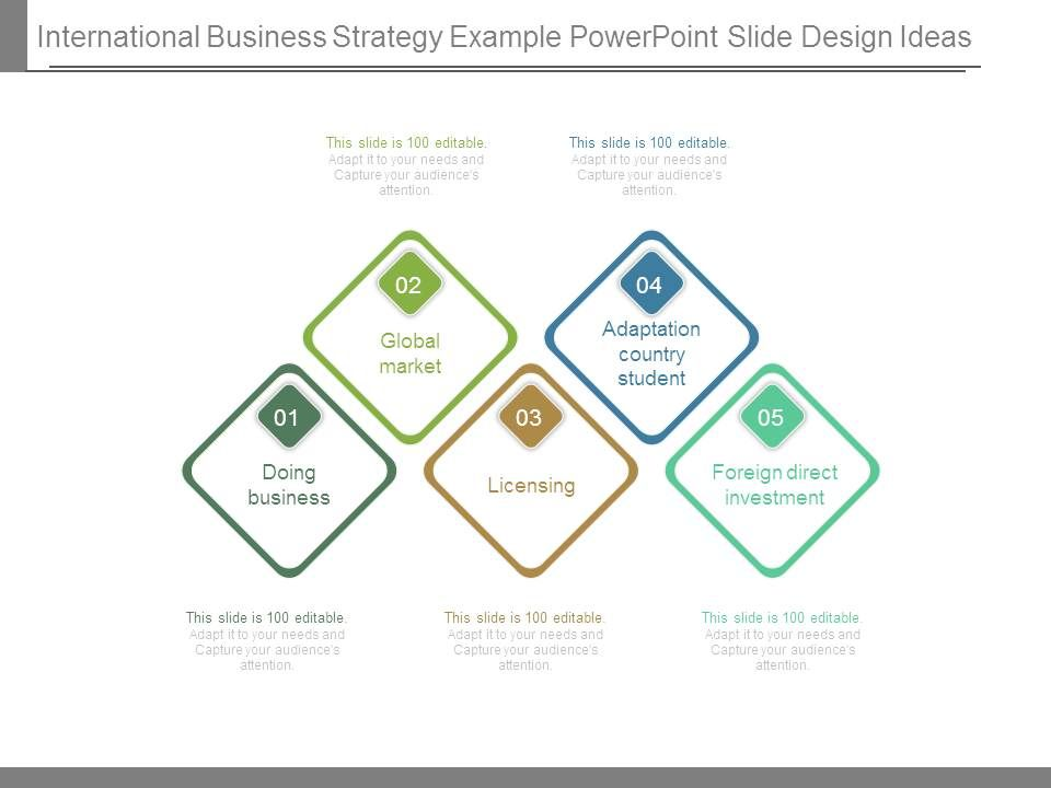 international business strategy example powerpoint slide design