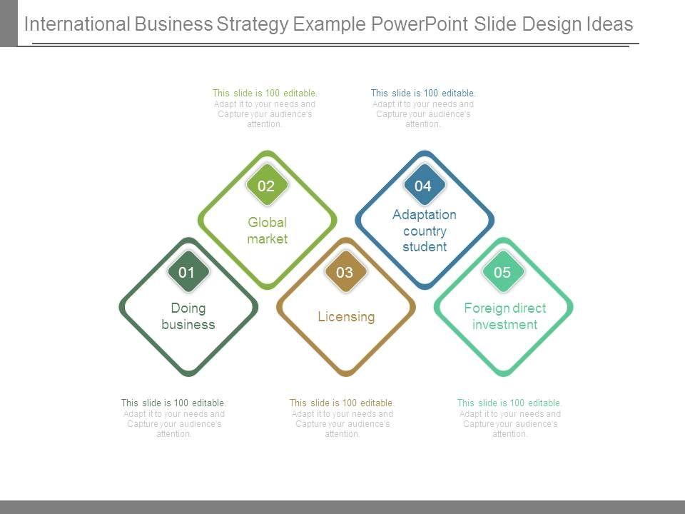 international business strategy example powerpoint slide design