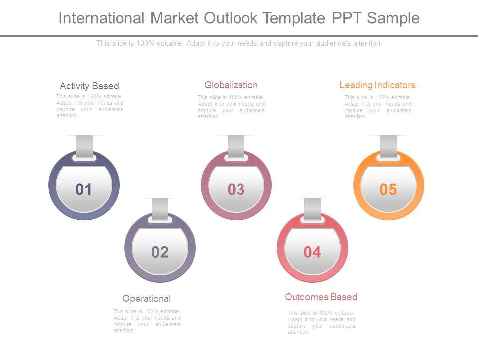 International Market Outlook Template Ppt Sample | Templates