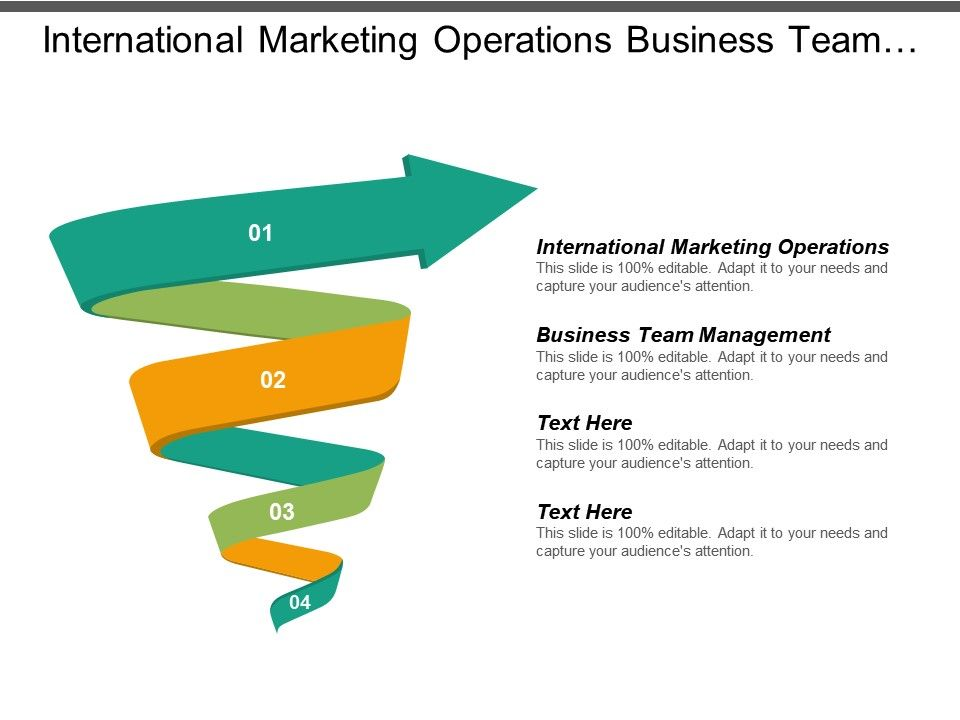 international_marketing_operations_business_team_management_customer_engagement_platform_cpb_Slide01