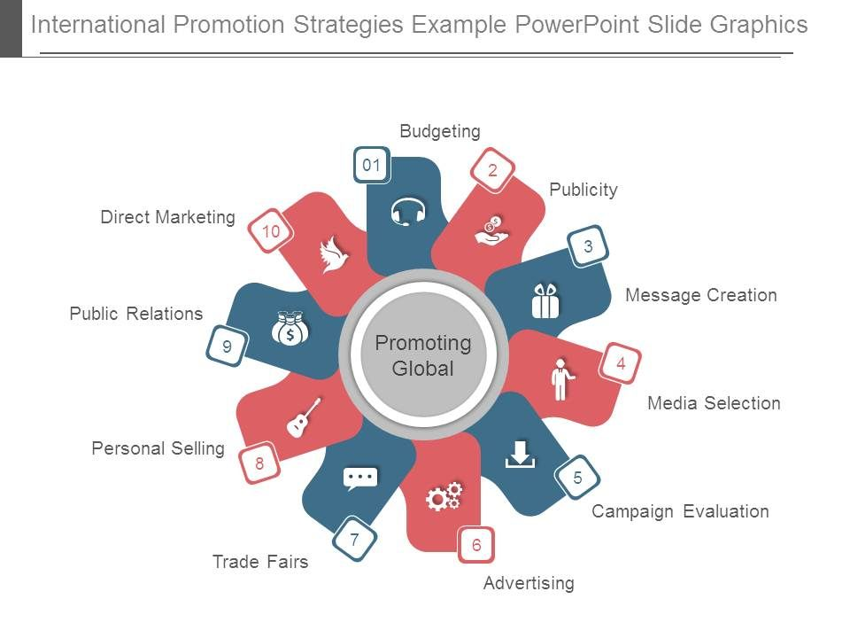 public relations powerpoint template