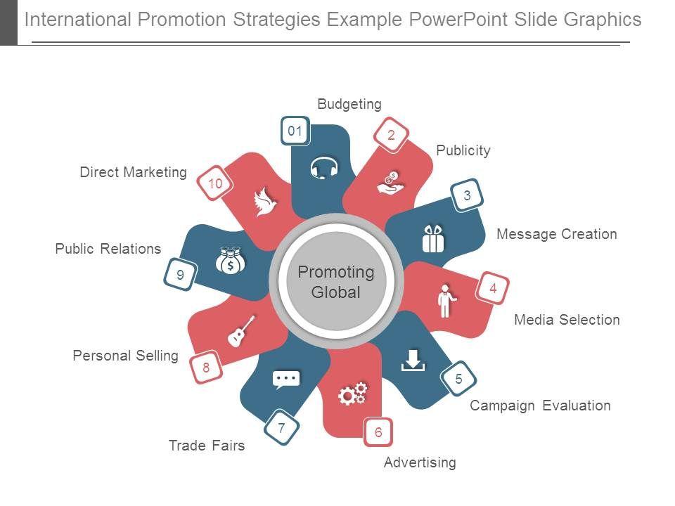 international_promotion_strategies_example_powerpoint_slide_graphics_Slide01