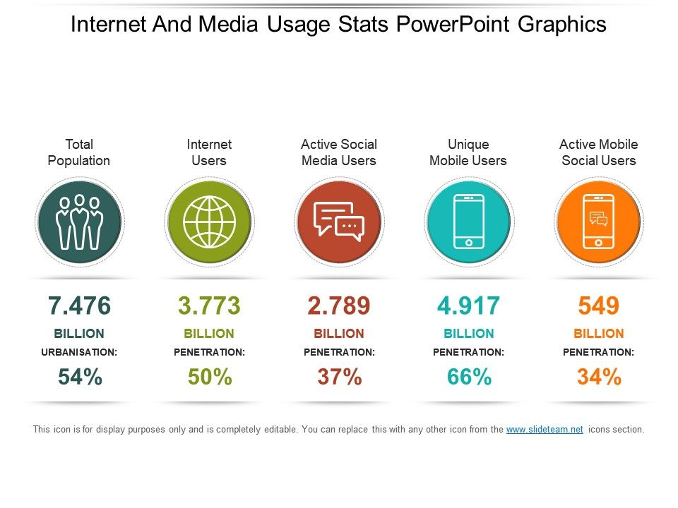 Internet and media usage stats powerpoint graphics powerpoint internetandmediausagestatspowerpointgraphicsslide01 internetandmediausagestatspowerpointgraphicsslide02 toneelgroepblik Images