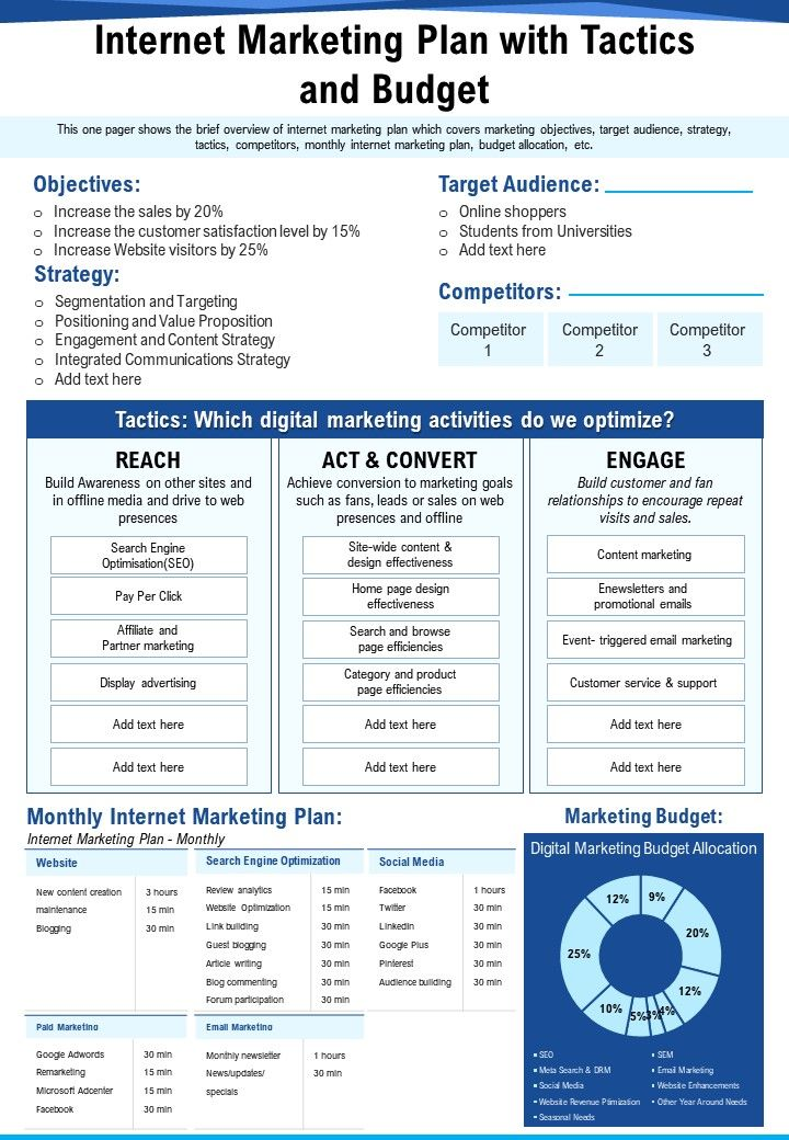 Internet Marketing Plan With Tactics And Budget Presentation Report PPT PDF Document